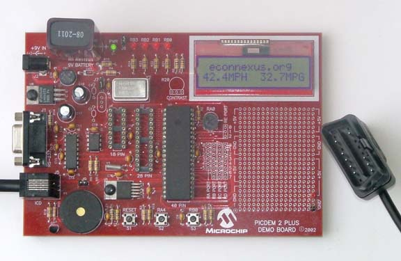 econnexus.org Econometer prototype
