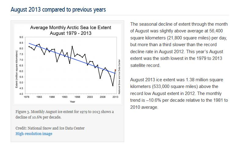 NSIDC monthly Arctic sea ice extent report for August 2013