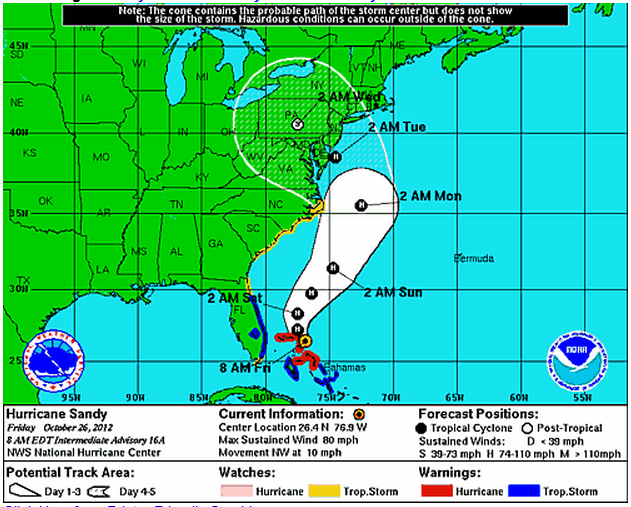 NHC forecast track for Hurricane Sandy at 08:00 EDT on Friday October 26, 2012