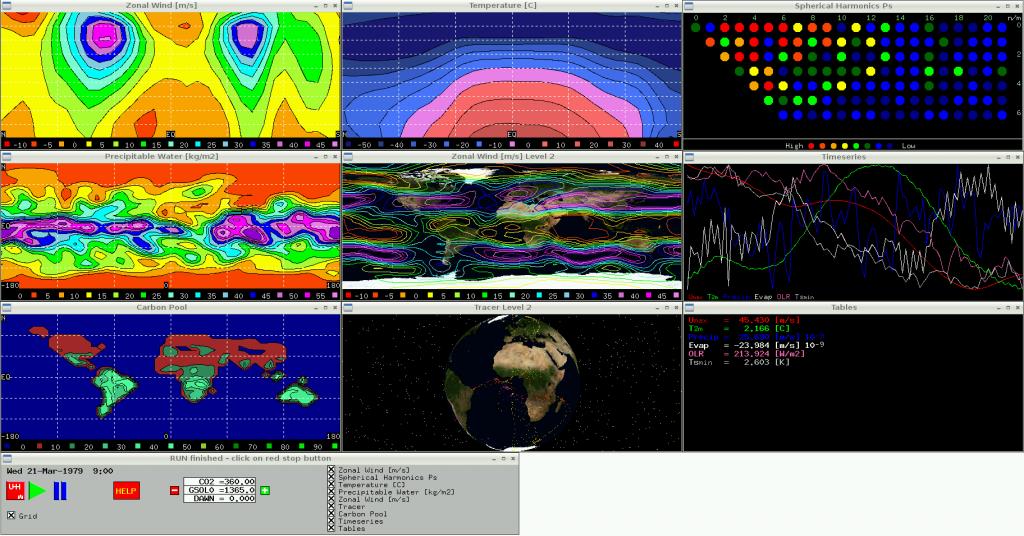 Running the University of Hamburg's Planet Simulator on 3 Raspberry Pis