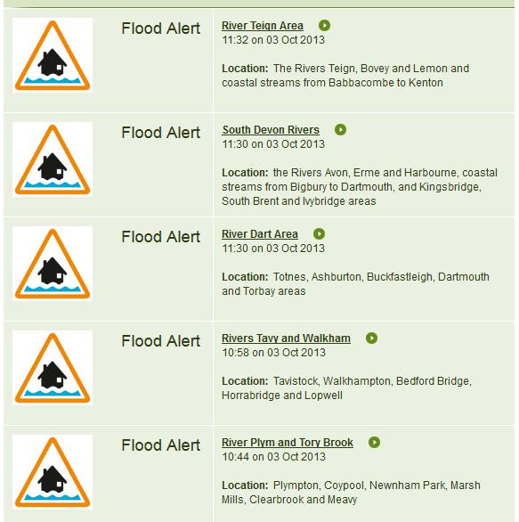 South Devon flood alerts on October 3rd 2013